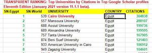 جامعة القاهرة تحقق طفرة فى تصنيف الاستشهادات العلمية الإسباني